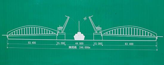 勝鬨橋52